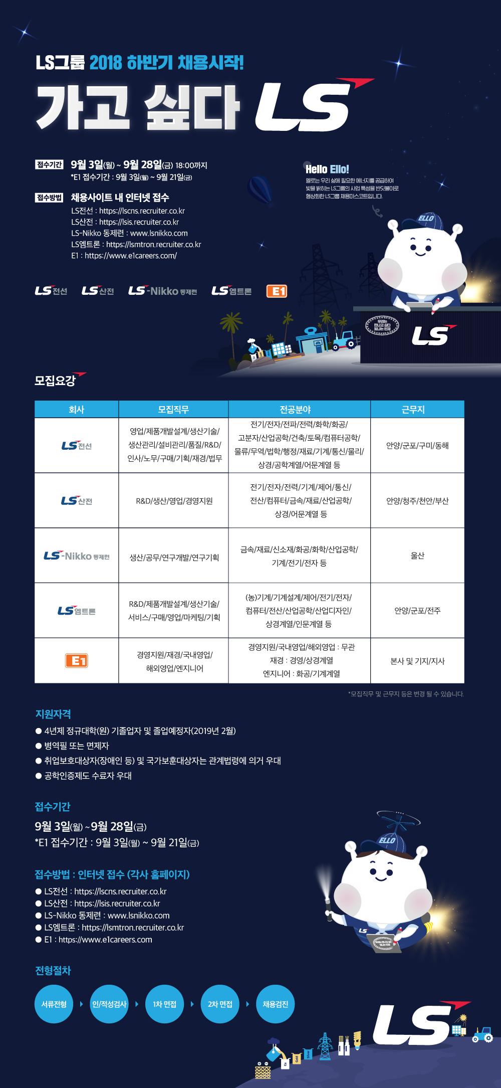 2018년도 LS그룹 하반기 신입사원공채 최종.jpeg