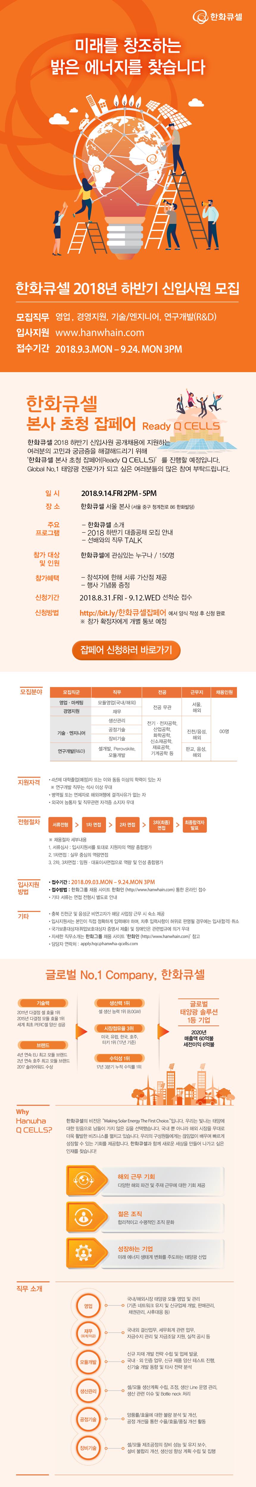 한화큐셀_18하 공채 홍보물.png