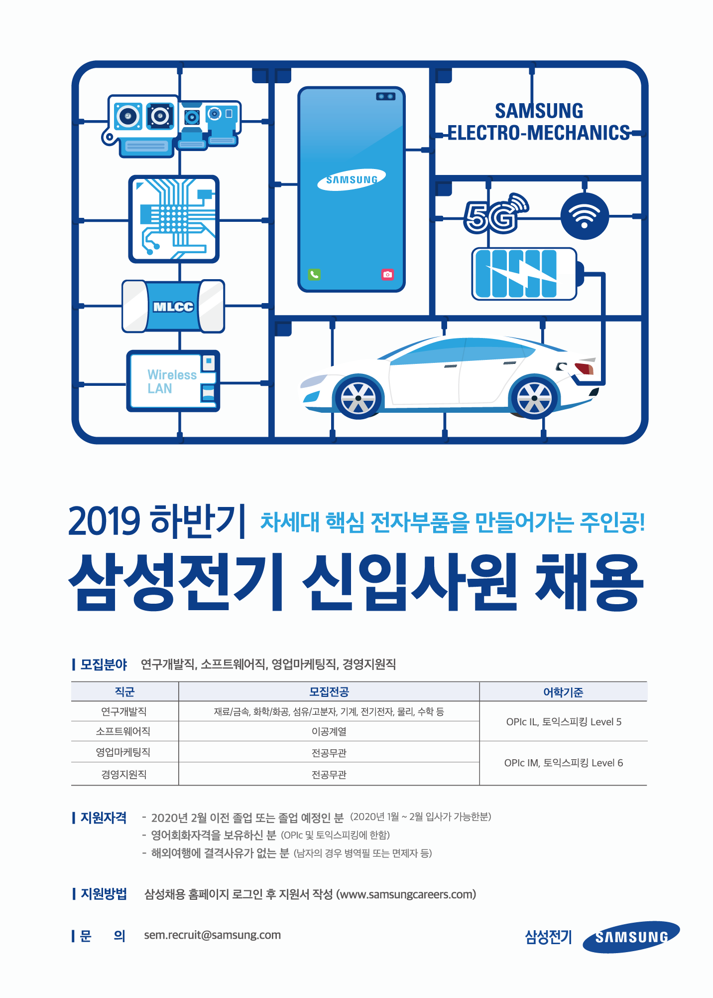 2019_하반기_삼성전기_신입사원채용_포스터_최종.png