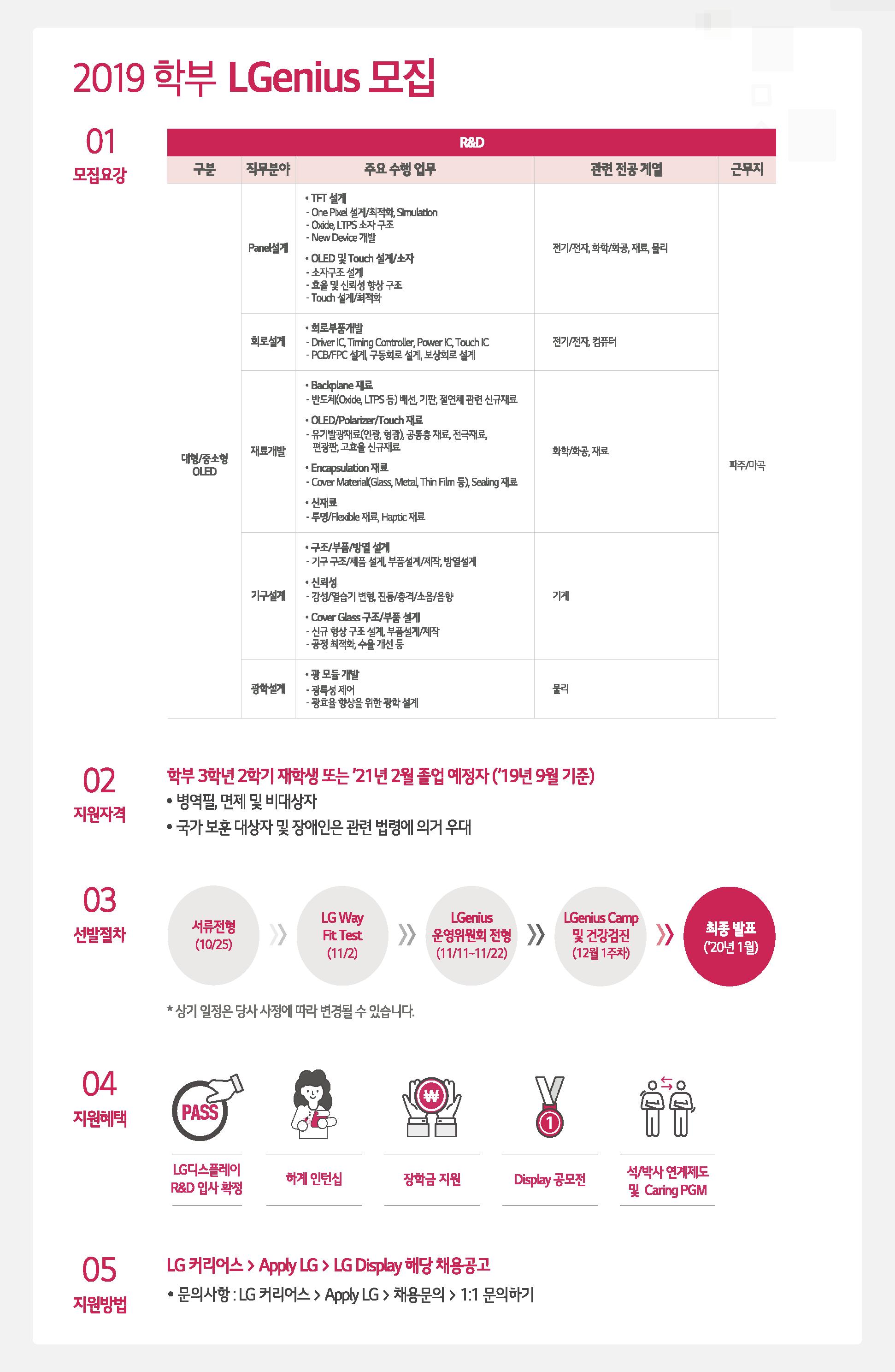 19_LG Display_LGenius(모집요강)_페이지_2.png