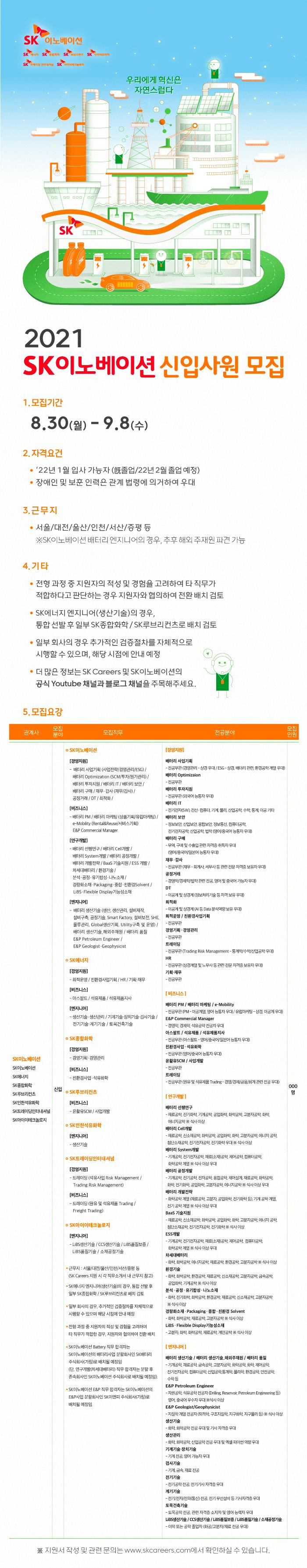 21(하)SK이노베이션_신입사원모집_웹플라이어_(700px)_V2.png